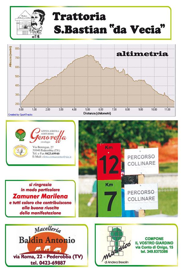 monfenera2013-06